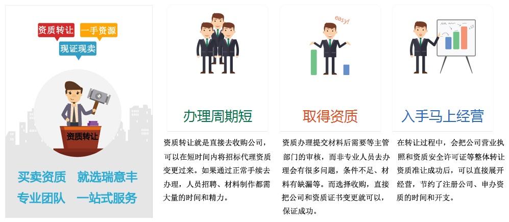 重慶股權轉讓