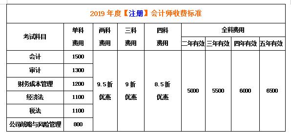 2019年度【注册】注册送68元体验金师收费标准