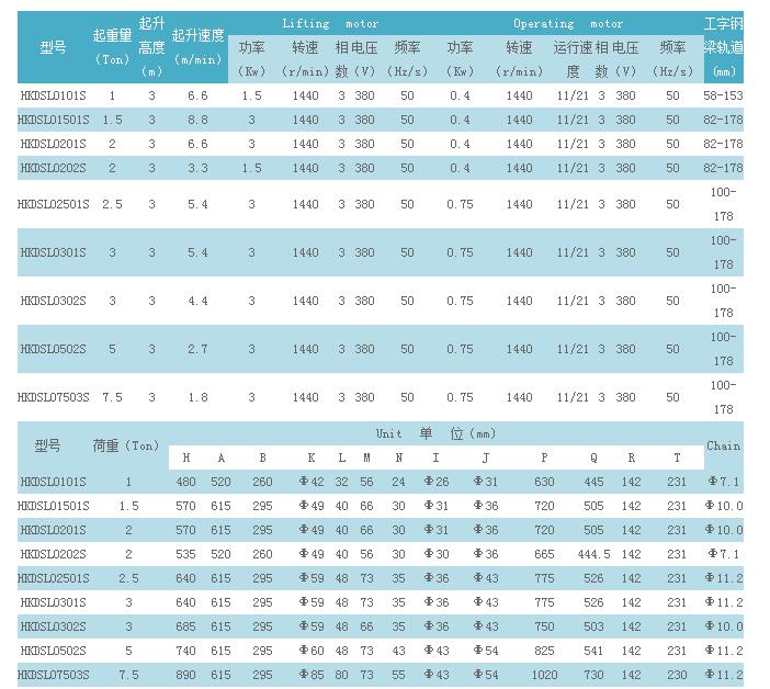 哈尔滨超低调电葫芦