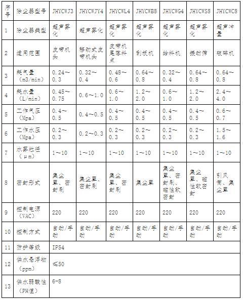 洛阳九华洋机械设备有限公司