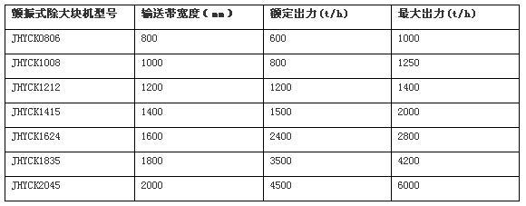 洛陽九華洋機械設備有限公司