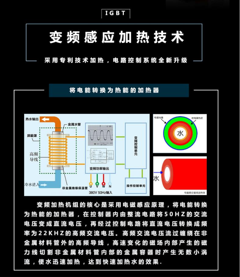 6KW智能变频电磁采暖炉
