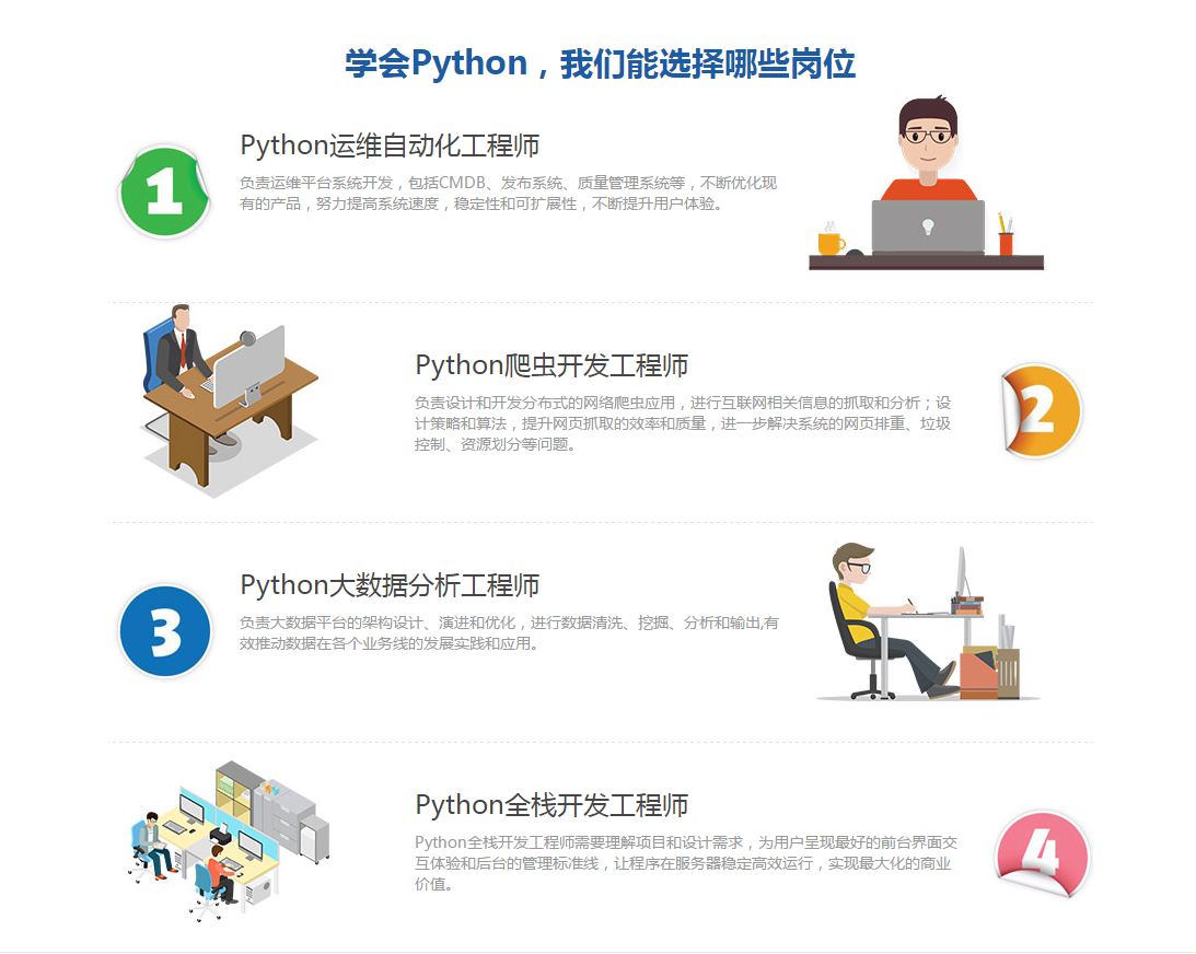 pythpn培訓