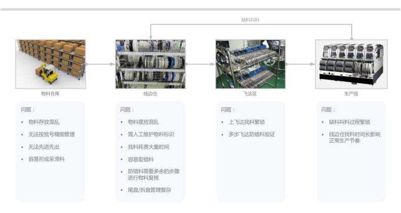 深圳市百通達科技有限公司