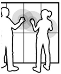 红外拼接屏触摸框-OEM定制系列