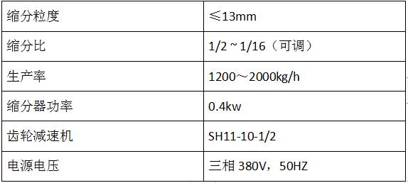 礦漿分樣器、礦漿縮分機