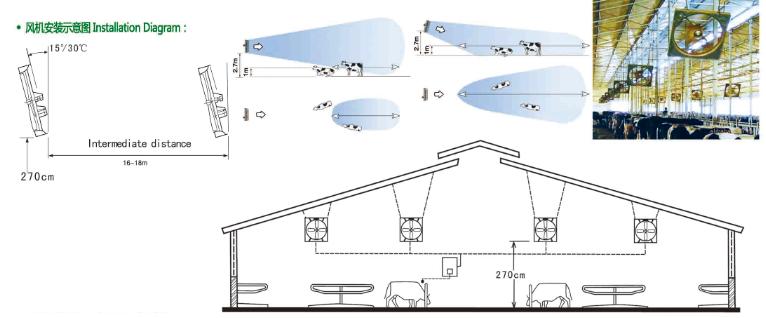 牛舍悬挂式风机