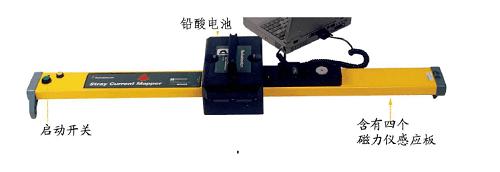 杂散电流测绘系统