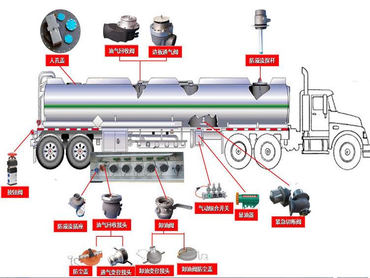 油气回收阀