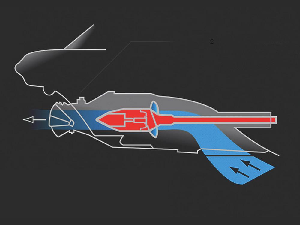 运动喷射艇