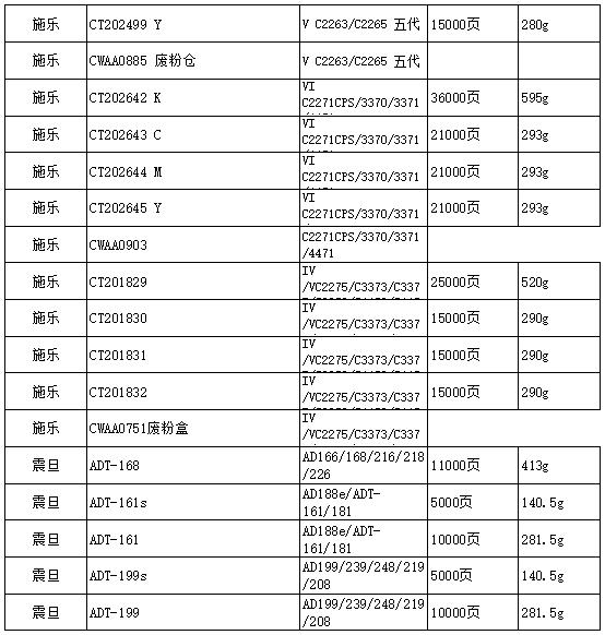 西安德浩电子科技有限公司
