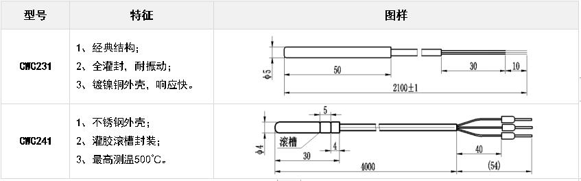 温度传感器 变送器