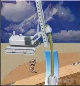 旋挖钻机施工中偏孔现象的原因及预防