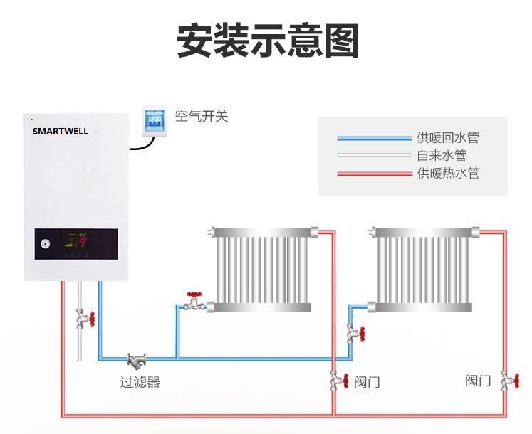 白银电采暖热水机