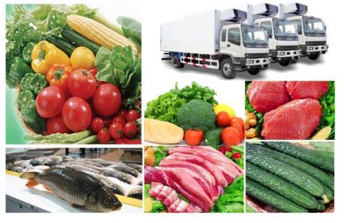 冷链农副产品配送交易