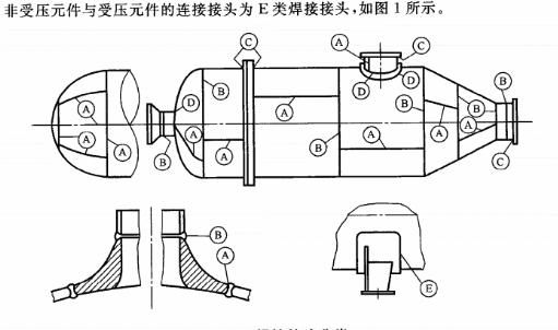 封头焊接接头系数