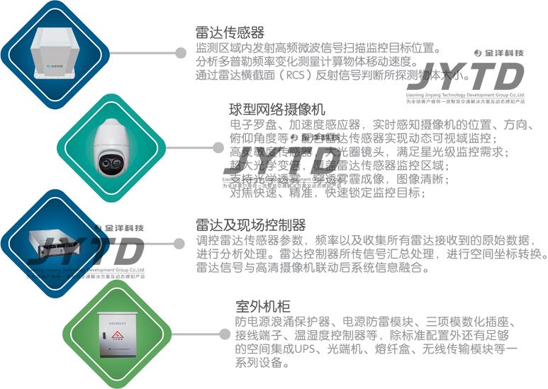 雷达交通监测系统