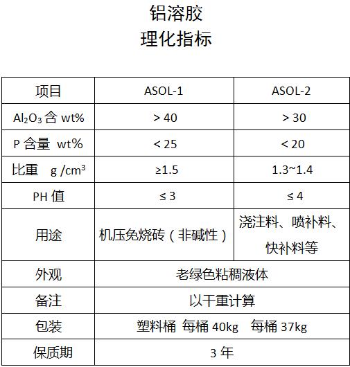 鋁溶膠(ASOL-2)