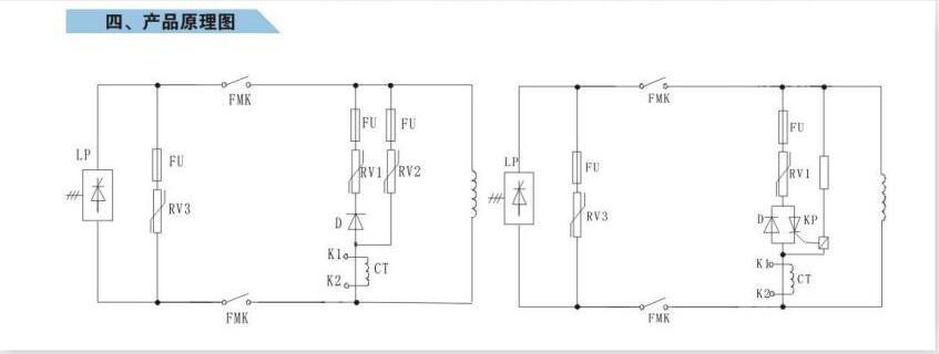 HMB非线性灭磁电阻