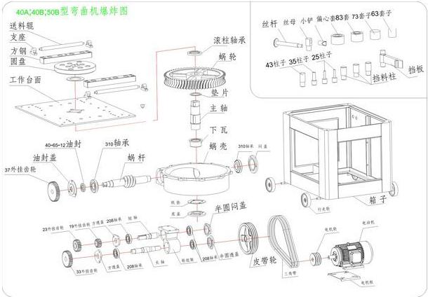 GW50B数控弯曲机