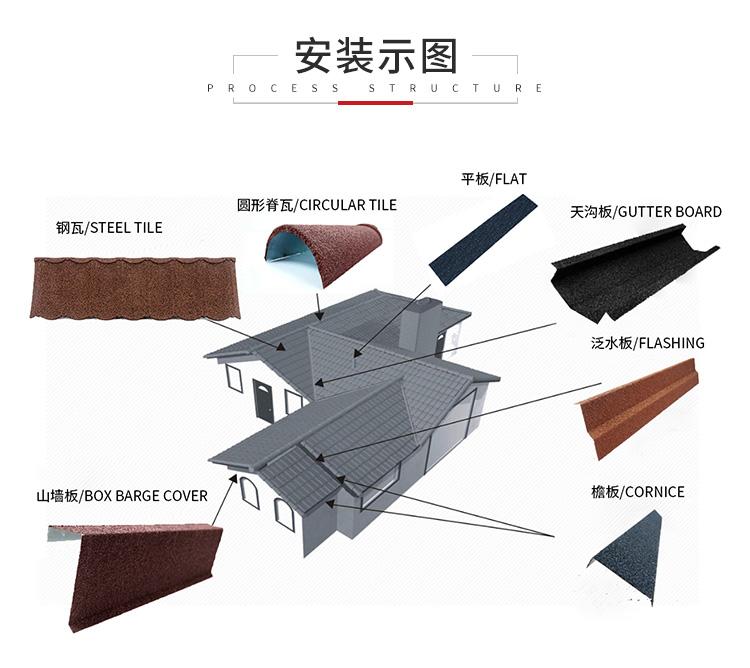木纹型金属瓦