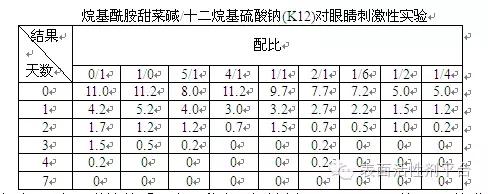 彩神IV下载iOS
