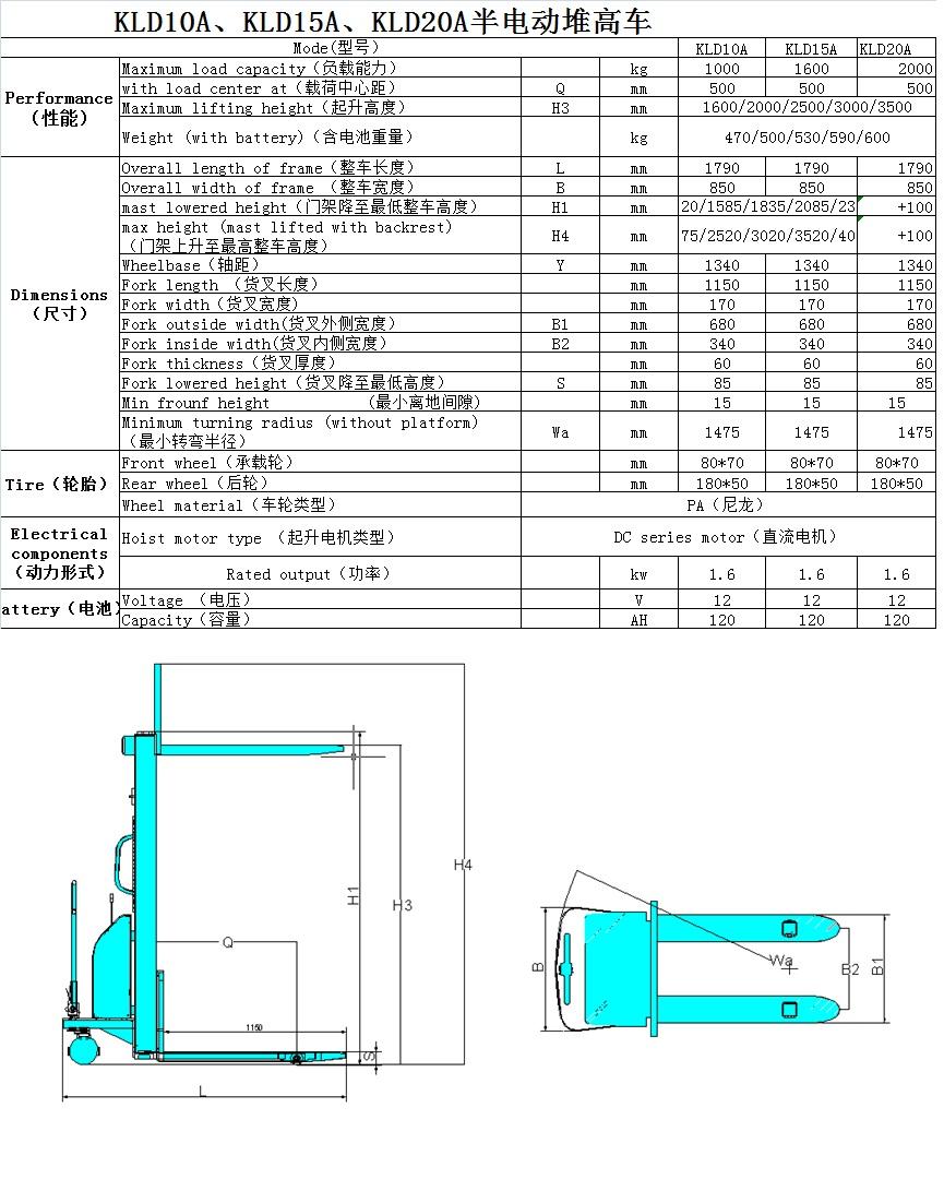 KLD-A型 半电动堆垛车