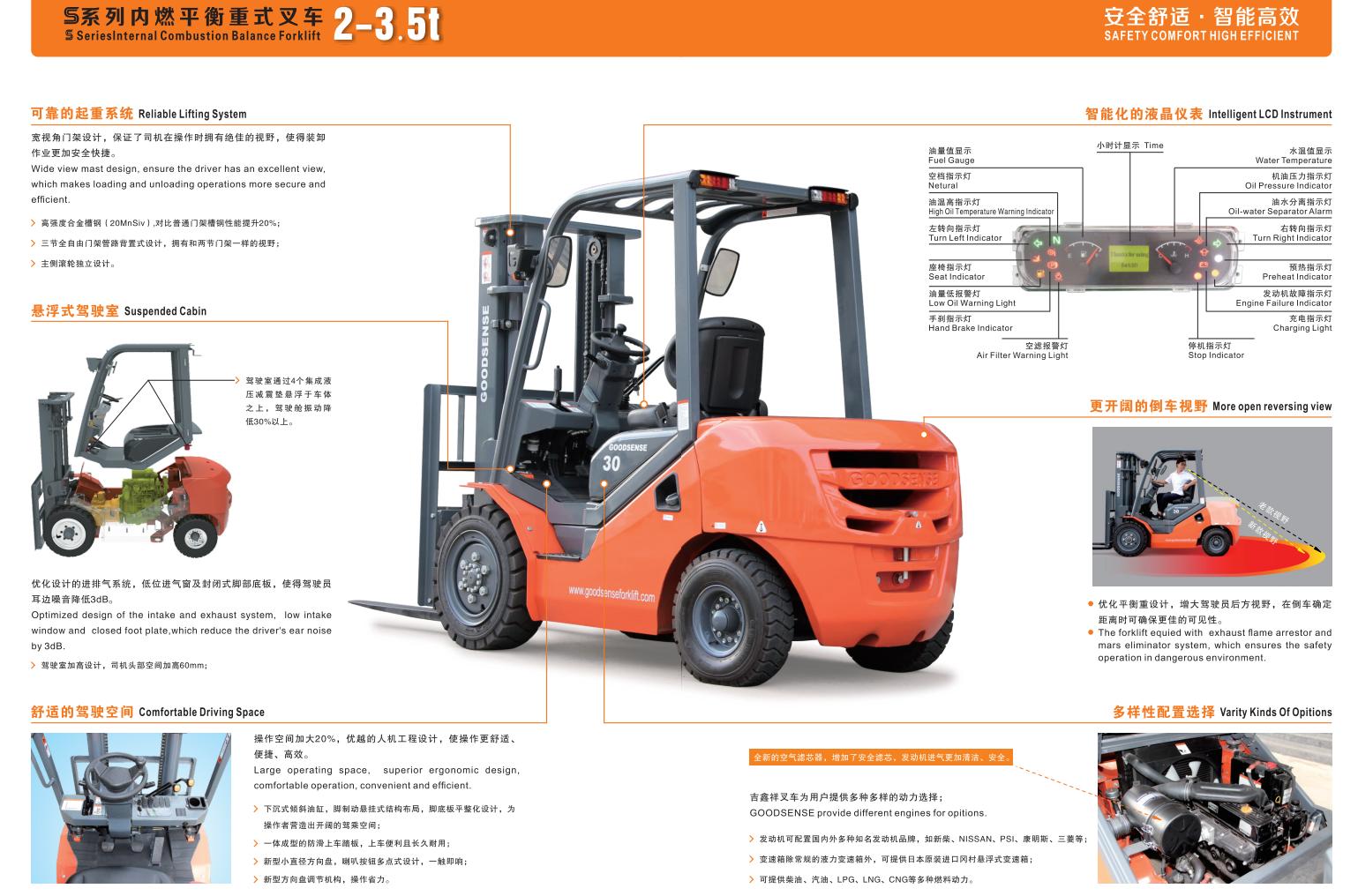 2-3.5T S系列内燃平衡重式叉车