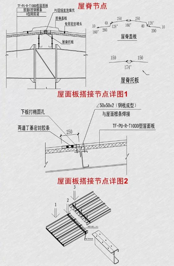 岩棉夹芯PU封边 屋面板