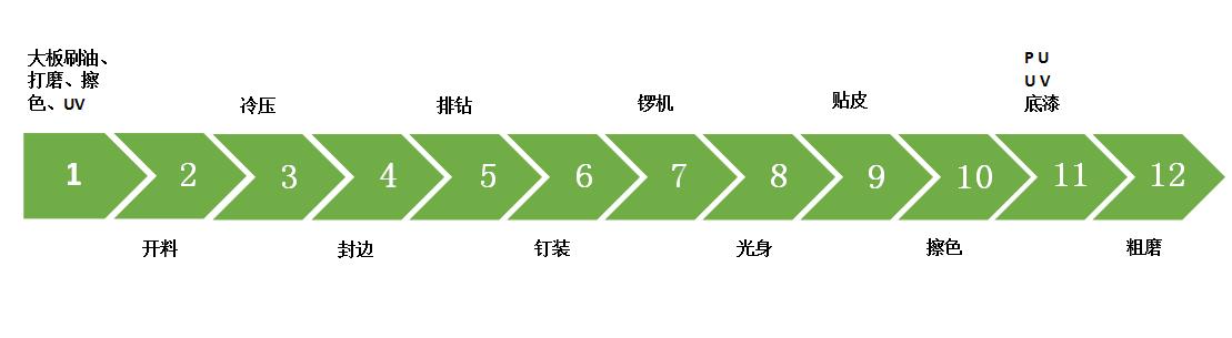 南京办公桌