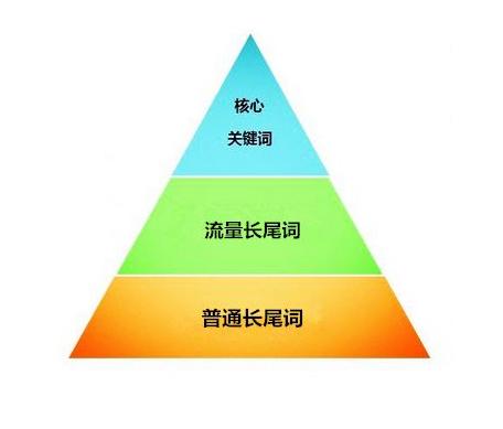 銀川廣告推廣公司