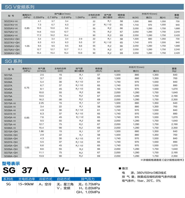 SG系列中小型空压机(15~90kW)
