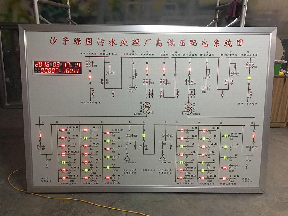 电力灯光模拟屏