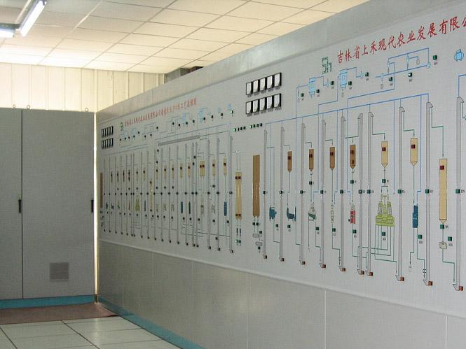 工艺流程屏