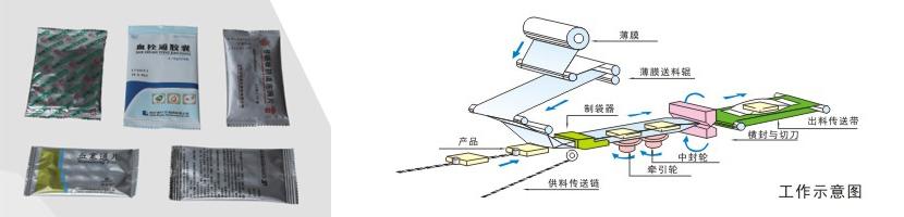 高速枕式版块自动包装机