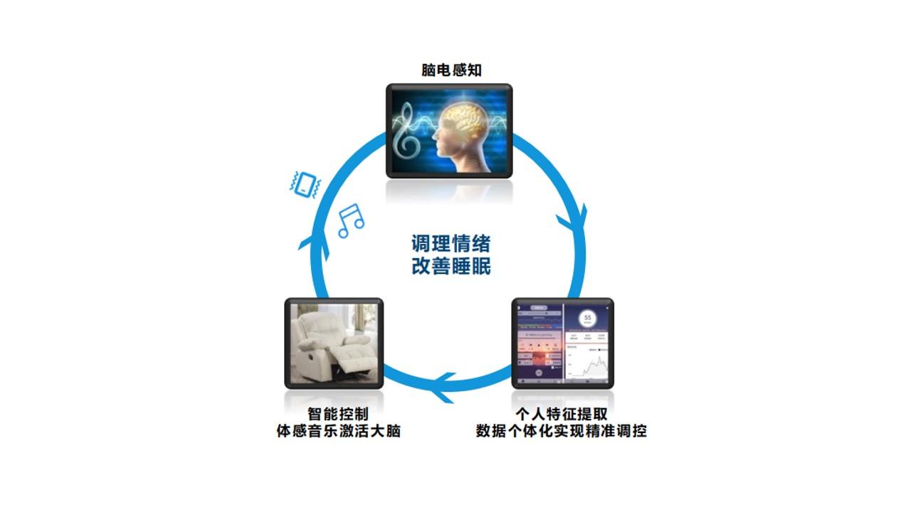 西安观复生物科技有限公司