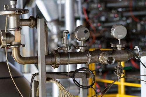 工业自动化检测仪表
