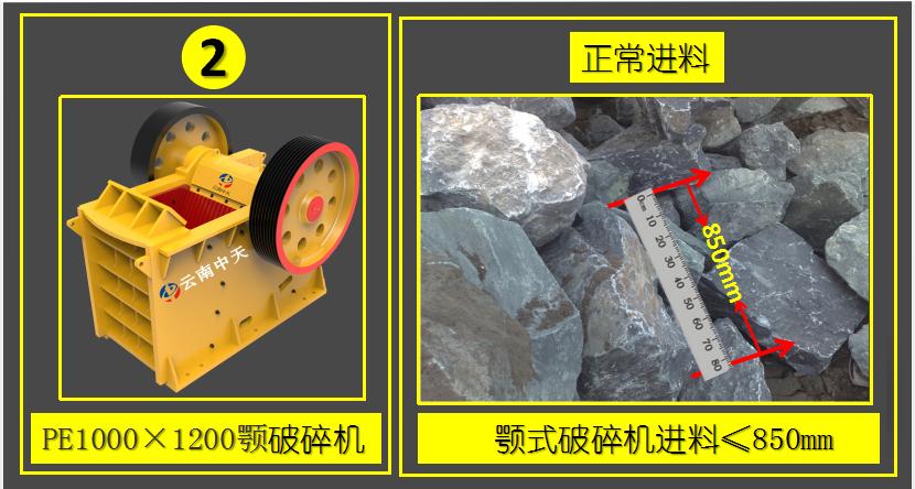 日产3500吨二合一石灰石生产线