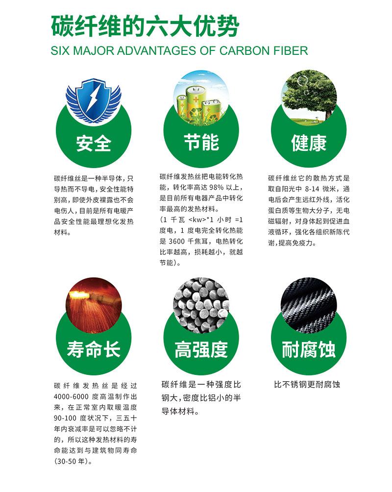 碳纤维无框电暖画