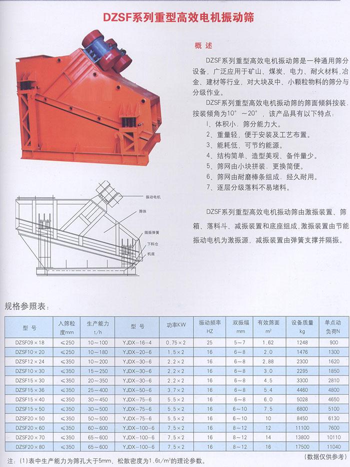DZSF系列重型高效电机振动筛
