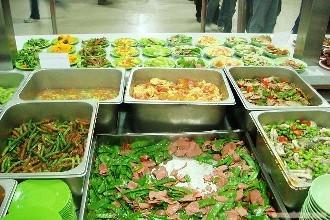 食堂承包運作管理流程