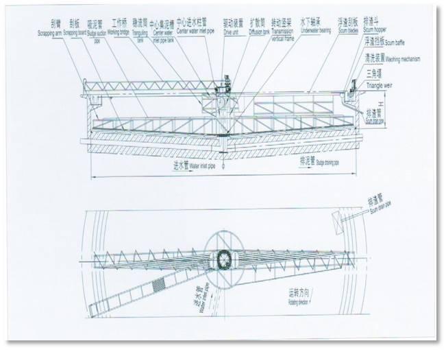 ZXC型垂架势中间传动吸泥机
