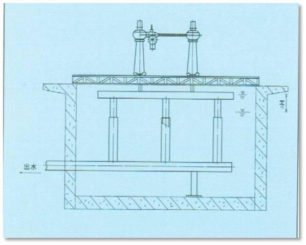 TBS型套筒式滗水器