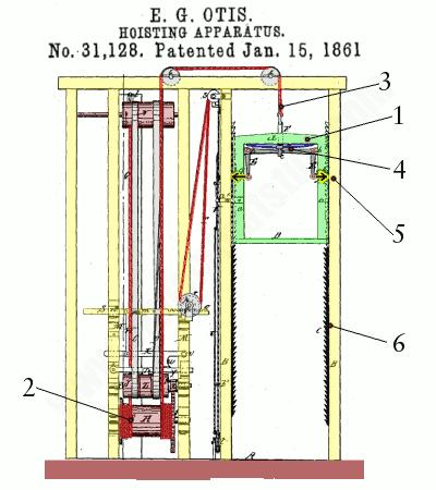 OTIS elevator