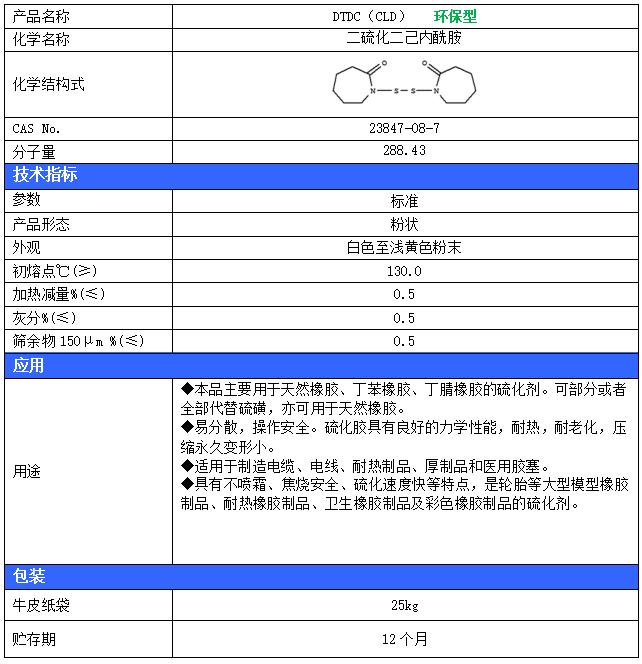 UHOO®DTDC(CLD) 环保型