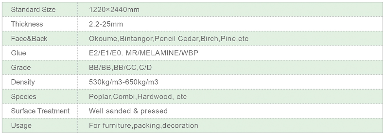 commercial packing plywood