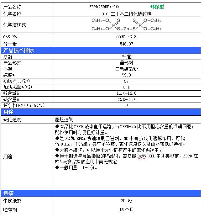 UHOO®ZBPD(ZDBP)-100 环保型
