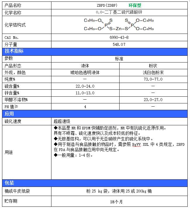 UHOO®ZBPD(ZDBP) 环保型