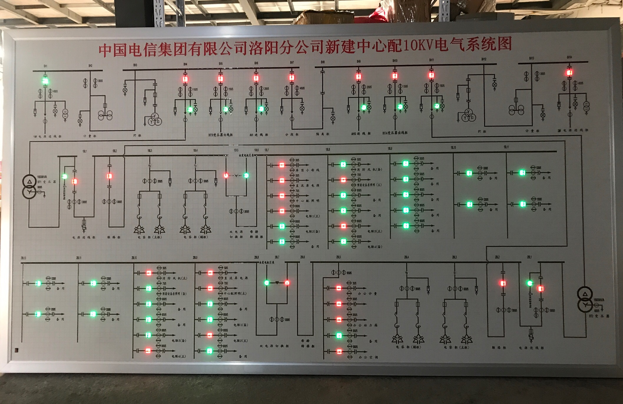 电力模拟屏