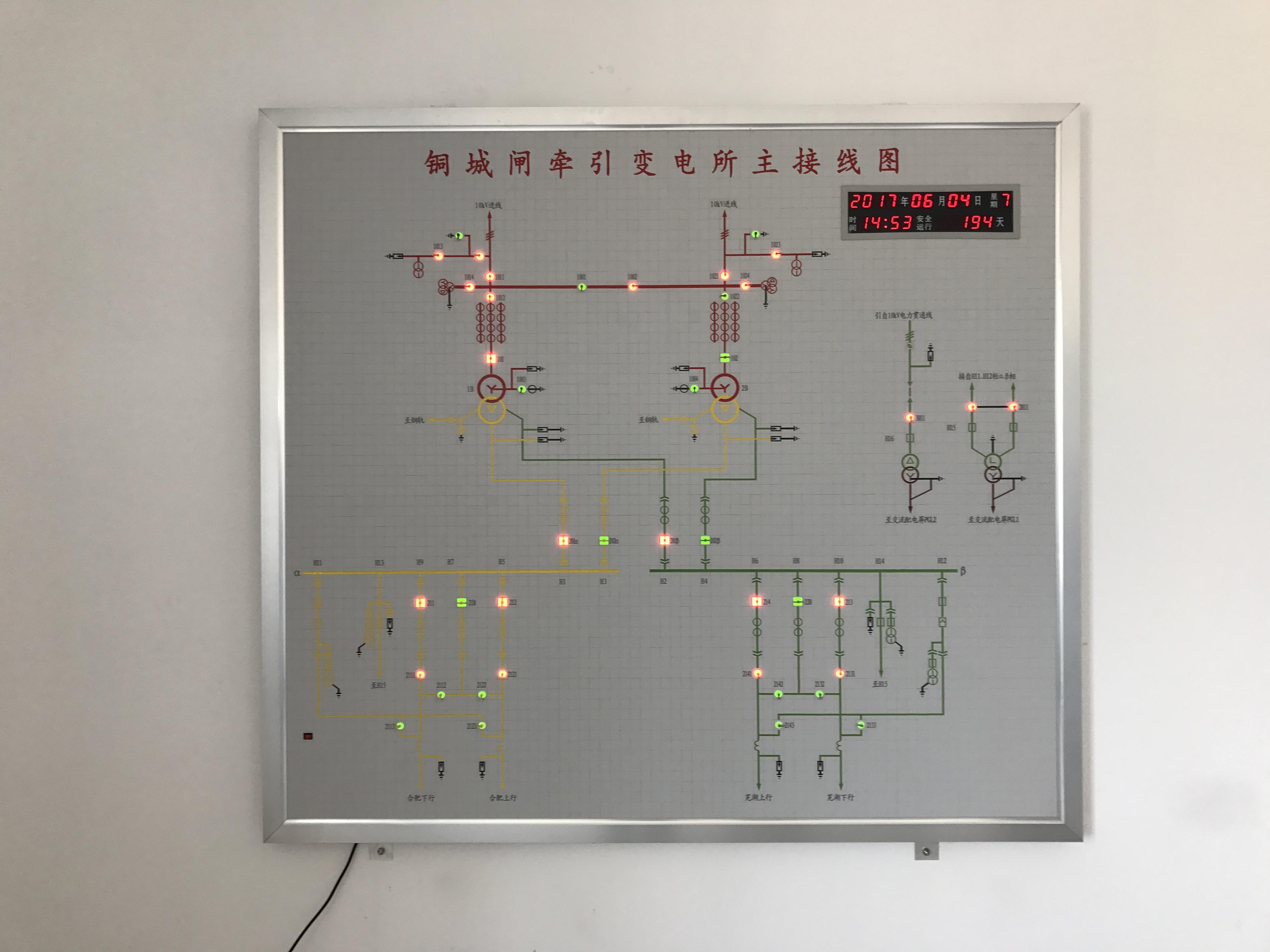 铁路电力模拟屏